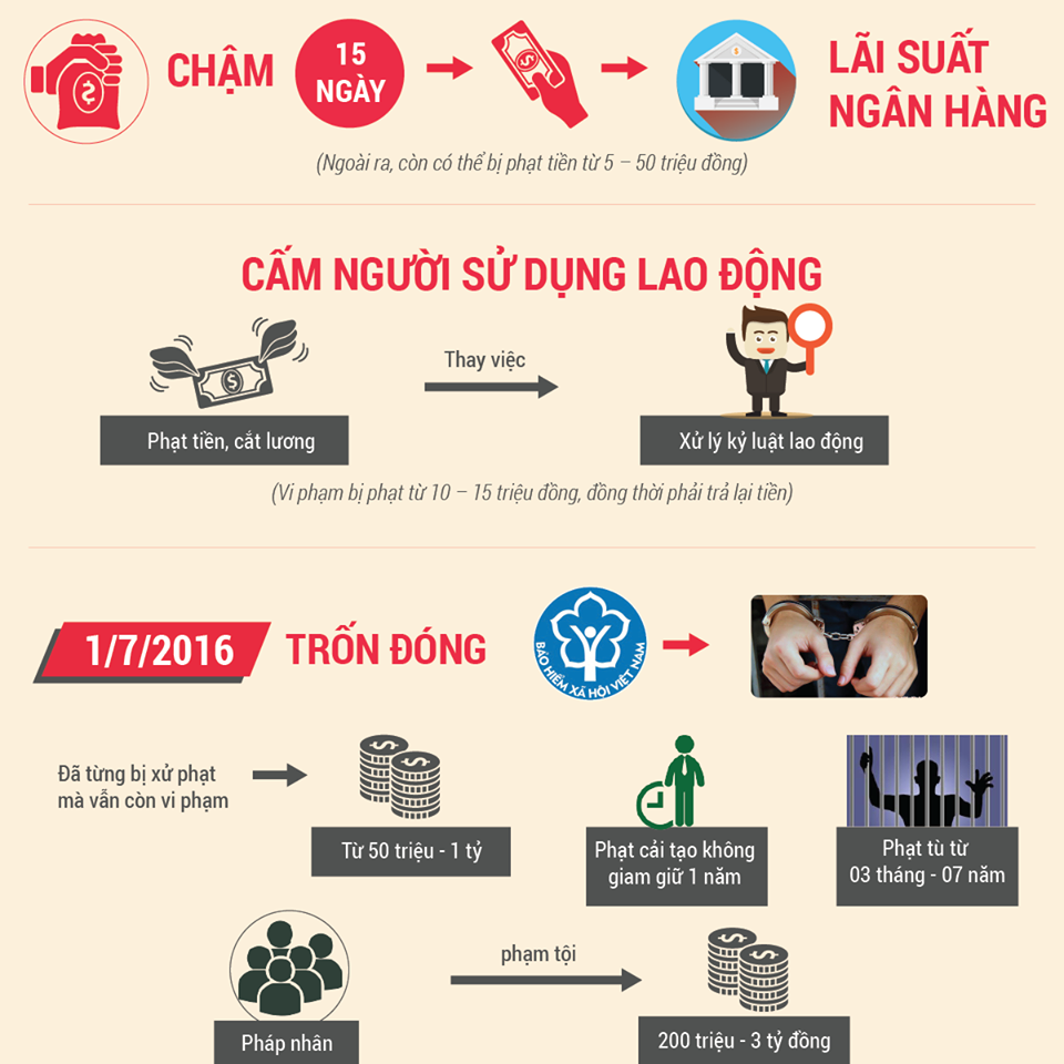 luat lao dong2