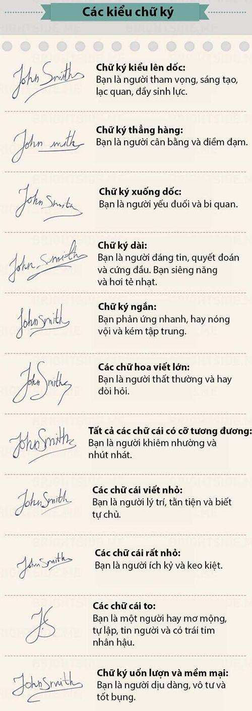 chữ ký mẫu đẹp